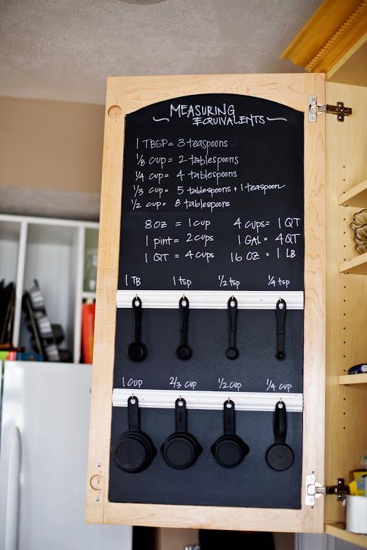 5 Genius Ideas to Organize a Small Kitchen