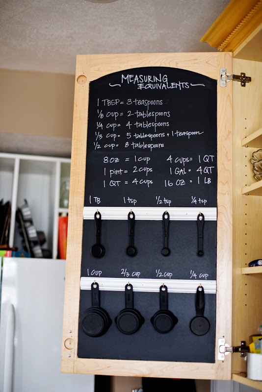 5 Genius Ideas to Organize a Small Kitchen
